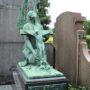 Tombe de la Famille Rifflart - cimetière - Ixelles - Image2
